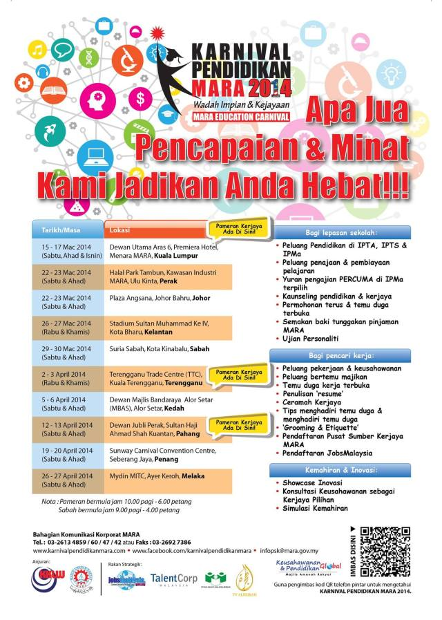 Lokasi KPM2014