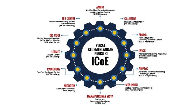 ICOE INFOGRAFIK1