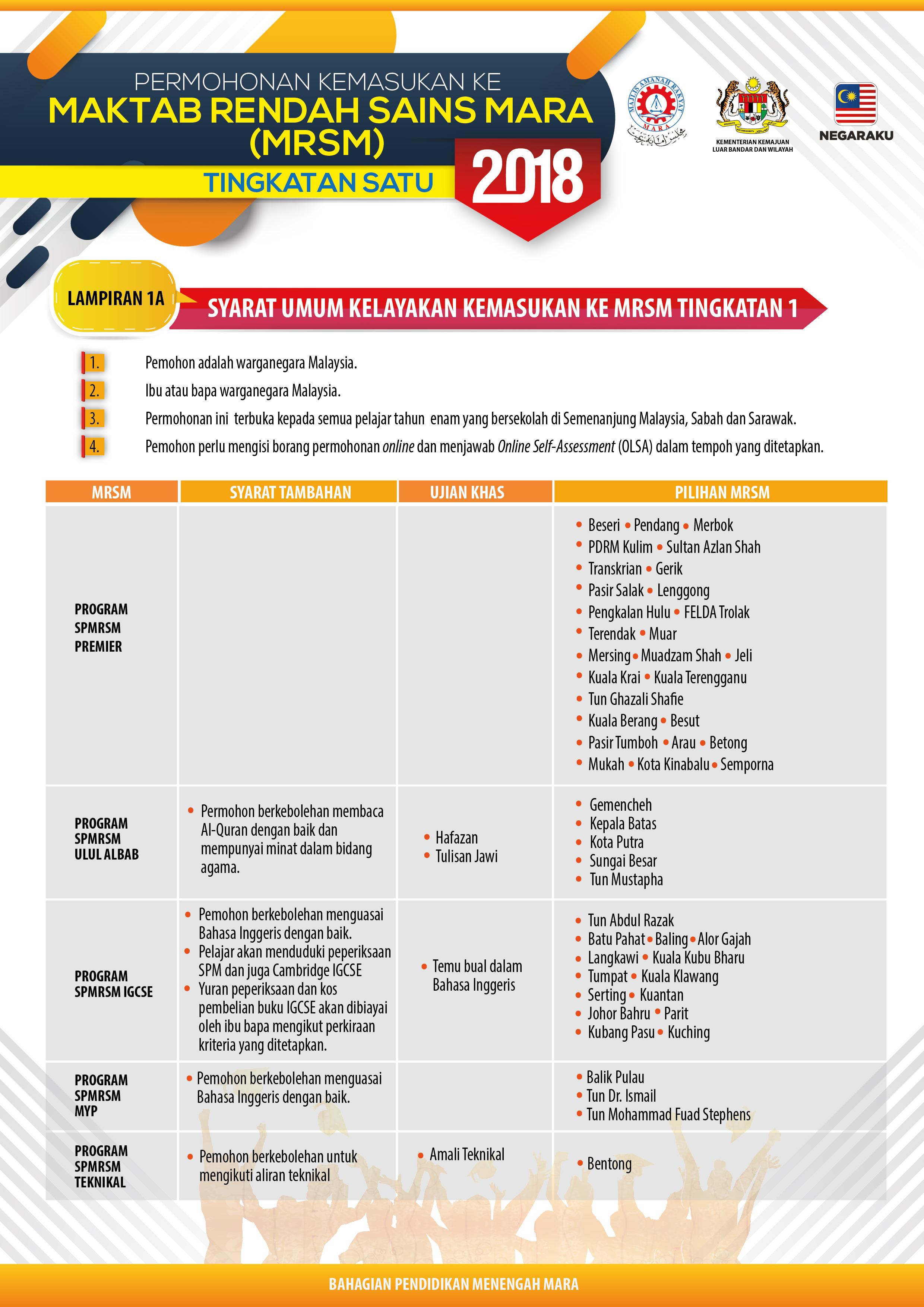 Permohonan MRSM Tingkatan 1 2018 - SAPS NKRA